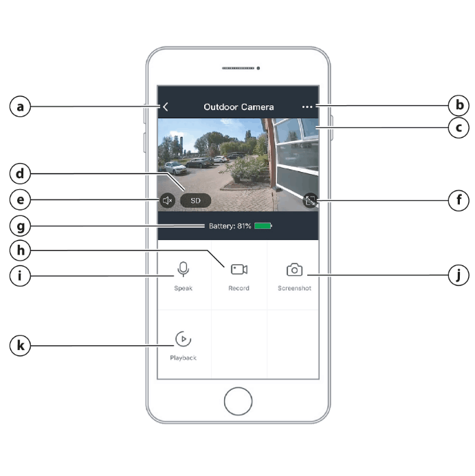 gebruik app handleiding draadloze camera Beveiligd Nederland