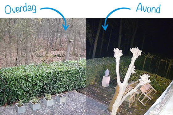 Comfort camera - OVerdag en avond beeld Beveiligd Nederland